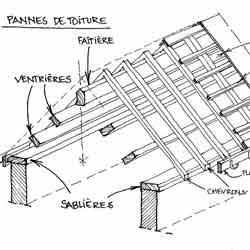dessin d'une toiture